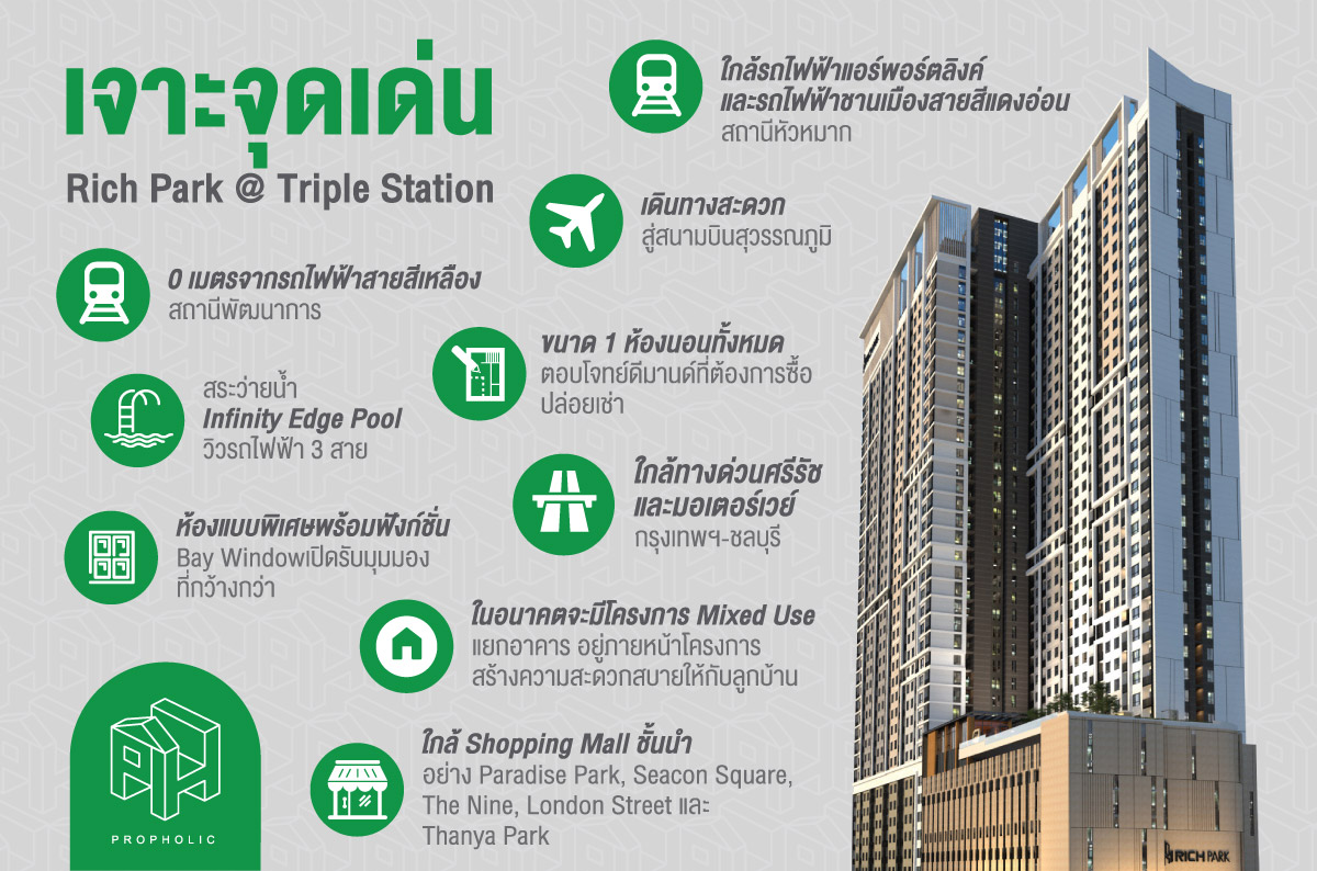 RICHPARK-@-TRIPLE-STATION-INFO